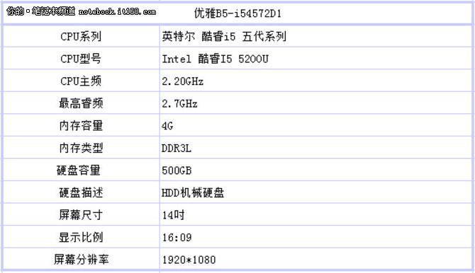 配9系独显 神舟优雅B5-D1首发仅3299