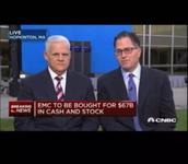 EMC联邦明日黄花 戴尔新版图多了平方