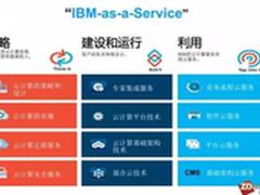 松下欧洲:26国的业务都跑在IBM CMS上