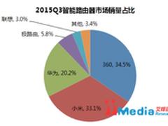 小米被反超 360安全路由占得市场第一