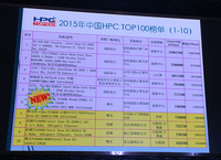 HPC China 2015:TOP100超算排行榜发布