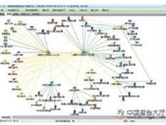 中国企业上网行为管理软件市场发展报告