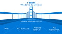微软放弃兼容Android 其实是在攒大招