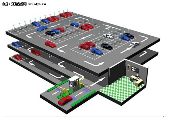 智能停車場發展趨勢