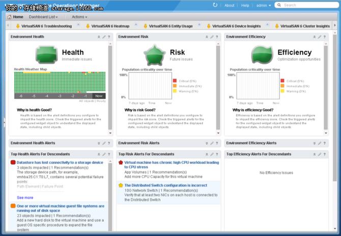 整合容量管理 图解vSAN 6.1版5大新亮点