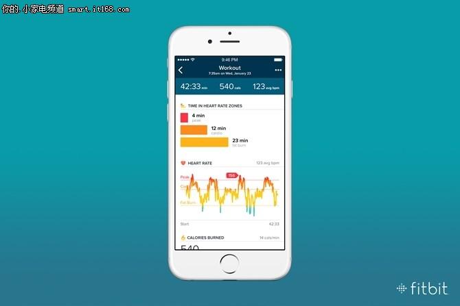 三大突破性功能 Fitbit移动应用新体验