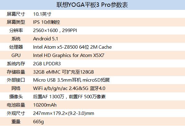 最值得买大推荐 全新安卓平板你选谁?