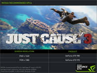 NVIDIA发布359.06驱动,增加游戏优化