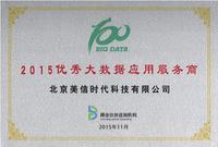 监控易入选Top100优秀大数据服务商