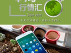 本周行情回顾 魅族MX4 Pro清仓价1028元
