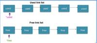 详解MySQL数据库之MEM_ROOT
