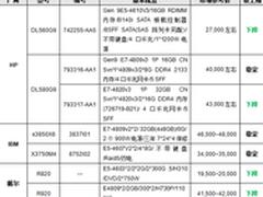 四路服务器降幅明显 E7v2仍是主力平台