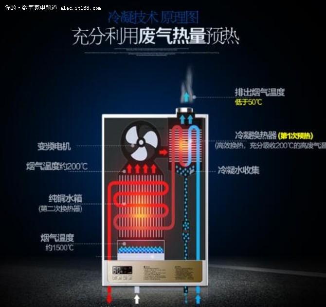 万和燃气热水器怎JSLQ20-12EV20好吗