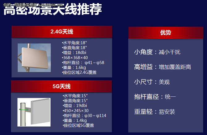 世锦赛WiFi背后 华为突破三大挑战