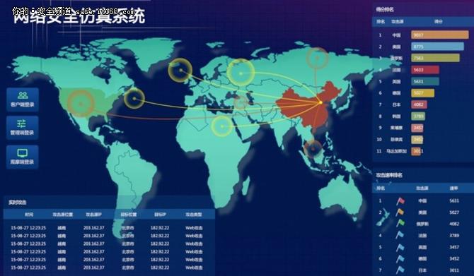 天融信网络安全仿真系统精彩亮相