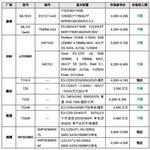 服务器价格指导  12月单路塔式产品选购