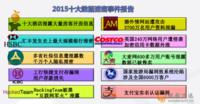 明朝万达:2015十大数据库泄密事件报告