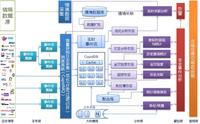 启明星辰泰合发布新一代日志分析系统
