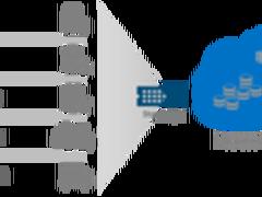 整合虚拟阵列 微软StorSimple再出发
