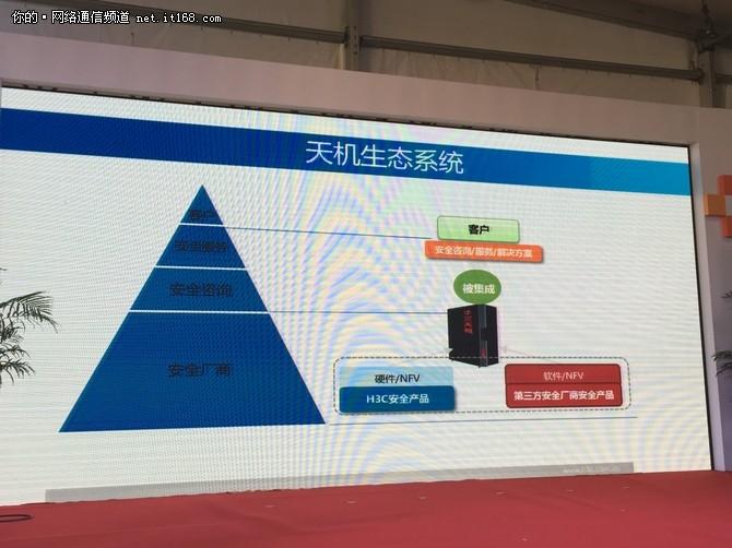 网络安全的实力派 华三天机正式发布