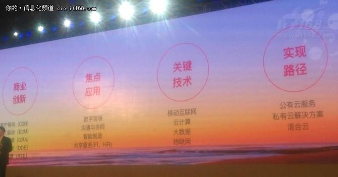 王文京成为互联网企业不是未来而是已来