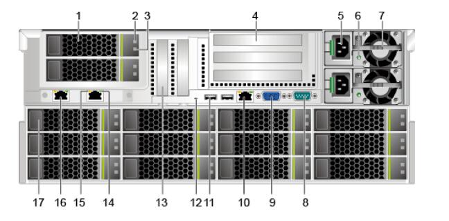 应对海量数据 华为存储型服务器评测