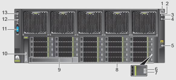 关键业务平台 华为RH5885 V3服务器评测