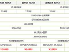 高端游戏本汇集 GTX980M战神本贺岁降千