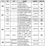 单路塔式服务器选购指南 2月最新行情