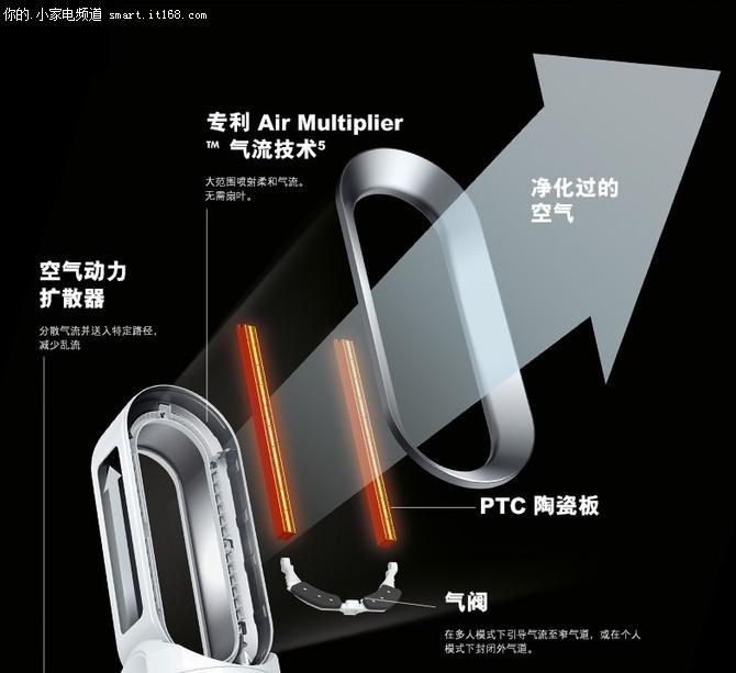 戴森HP01空气净化暖风器评测-制暖&总结