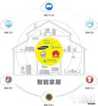 物联网智能家居:阿里发布物联网战略