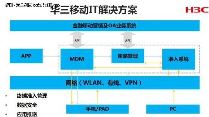 手机支付不安全? 看上海中行如何应对