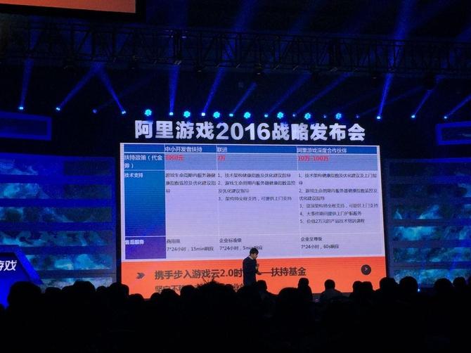 阿里游戏发布T计划 全产业链扶持开发者