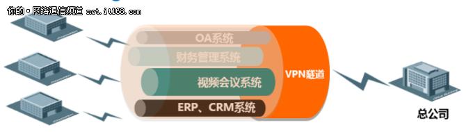 锐捷睿易RG-BCR810W商业云路由器将上市
