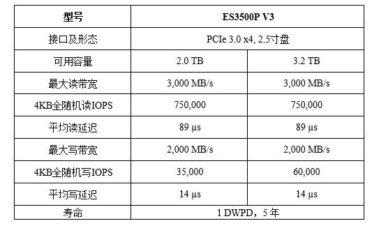 走向NVMe 华为ES3000 V3 NVMe SSD评测