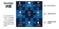 CA调查显示,中国大陆领跑DevOps实施