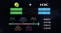 生态圈+驱动力华三通信与360发力云安全