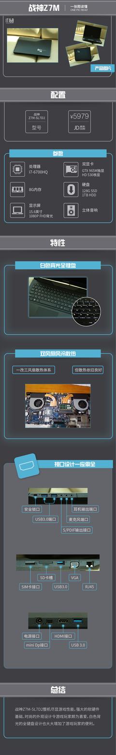 全面升级 一张图读懂新版战神Z7M游戏本