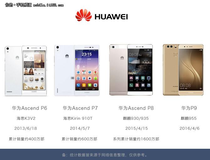 华为P9评测 双镜头驱动品牌革新
