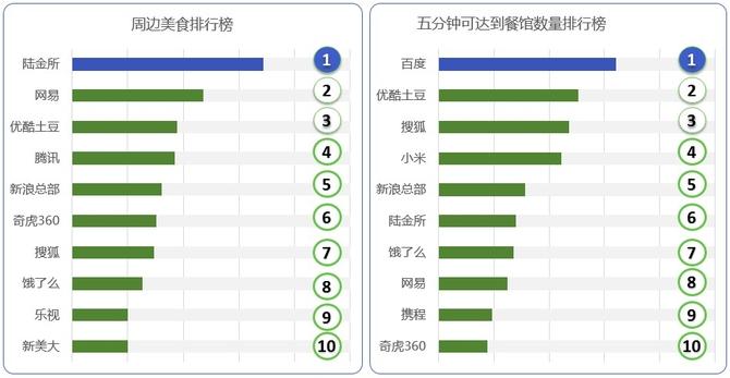 高德地图发布Q1交通报告:济南跃居首堵