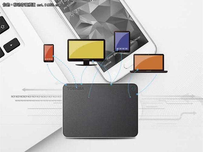 东芝CANVIO PREMIUM移动硬盘-应用软件