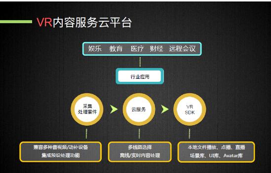 java 实时计算_黑龙江省志愿服务平台_实时计算服务平台