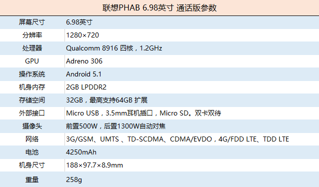 联想PHAB 6.98英寸 32G通话版
