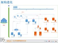左兴宇:魅族互联网进程之数据库篇