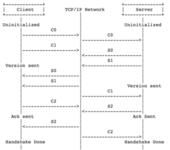 UCloud直播云技术细节解析系列二