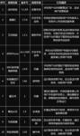央视公布10款APP 趋势科技建议下载甄别