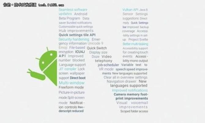 Google IO 开发者大会新品全观察