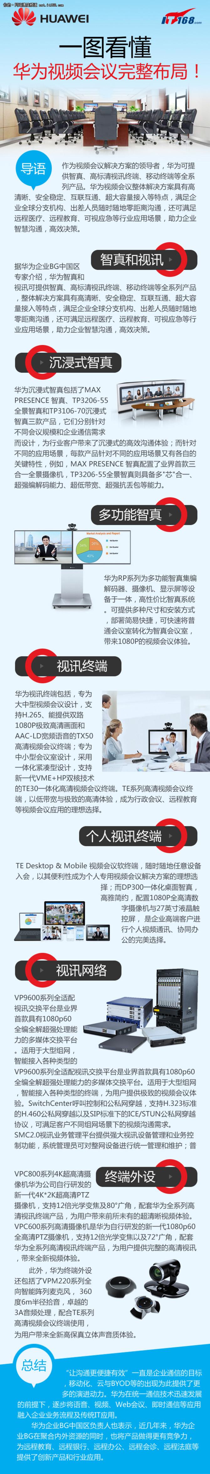 一图看懂 华为视频会议完整布局