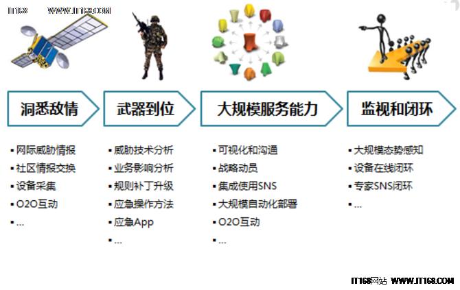 绿盟科技亮相中国石油石化企业信息技术交流大会