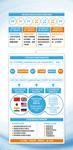 华为:聚焦ICT产业全球供应链安全保障